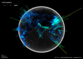Screenshot of World Population Globe