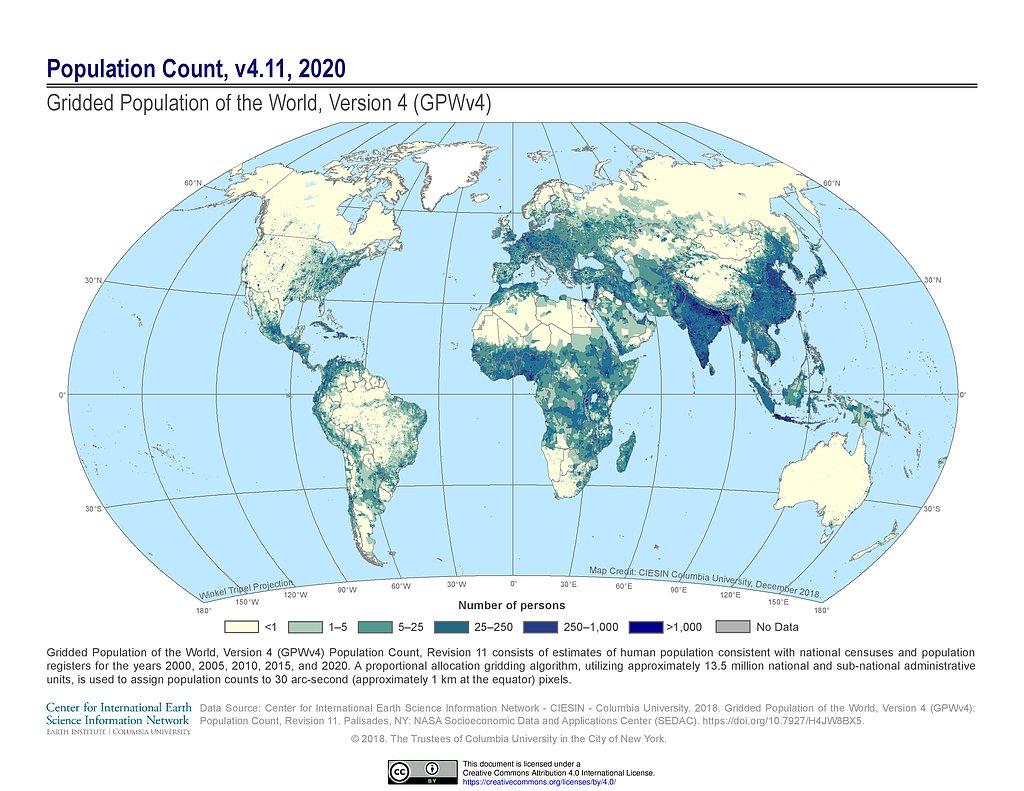 population of the world 2020