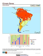 Map: Climate Zones with Graph: South America