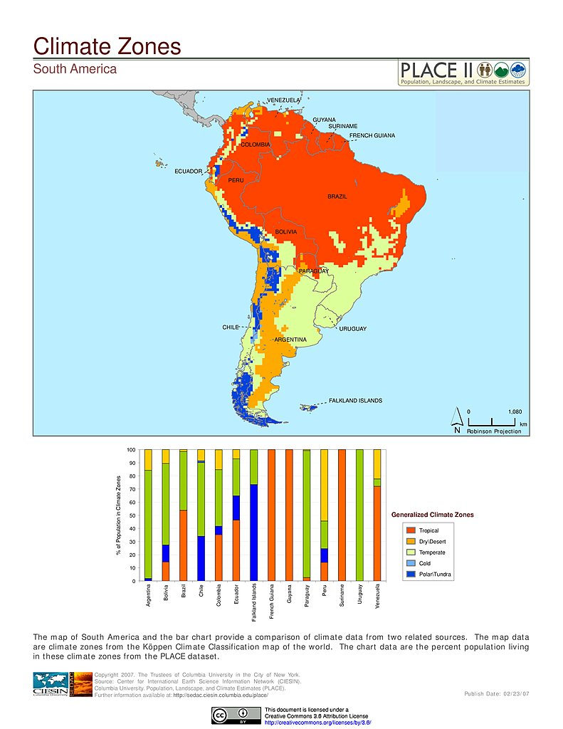 Climate Zones With Graph South America