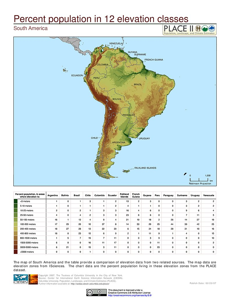 Population Living In Climate Zone South America